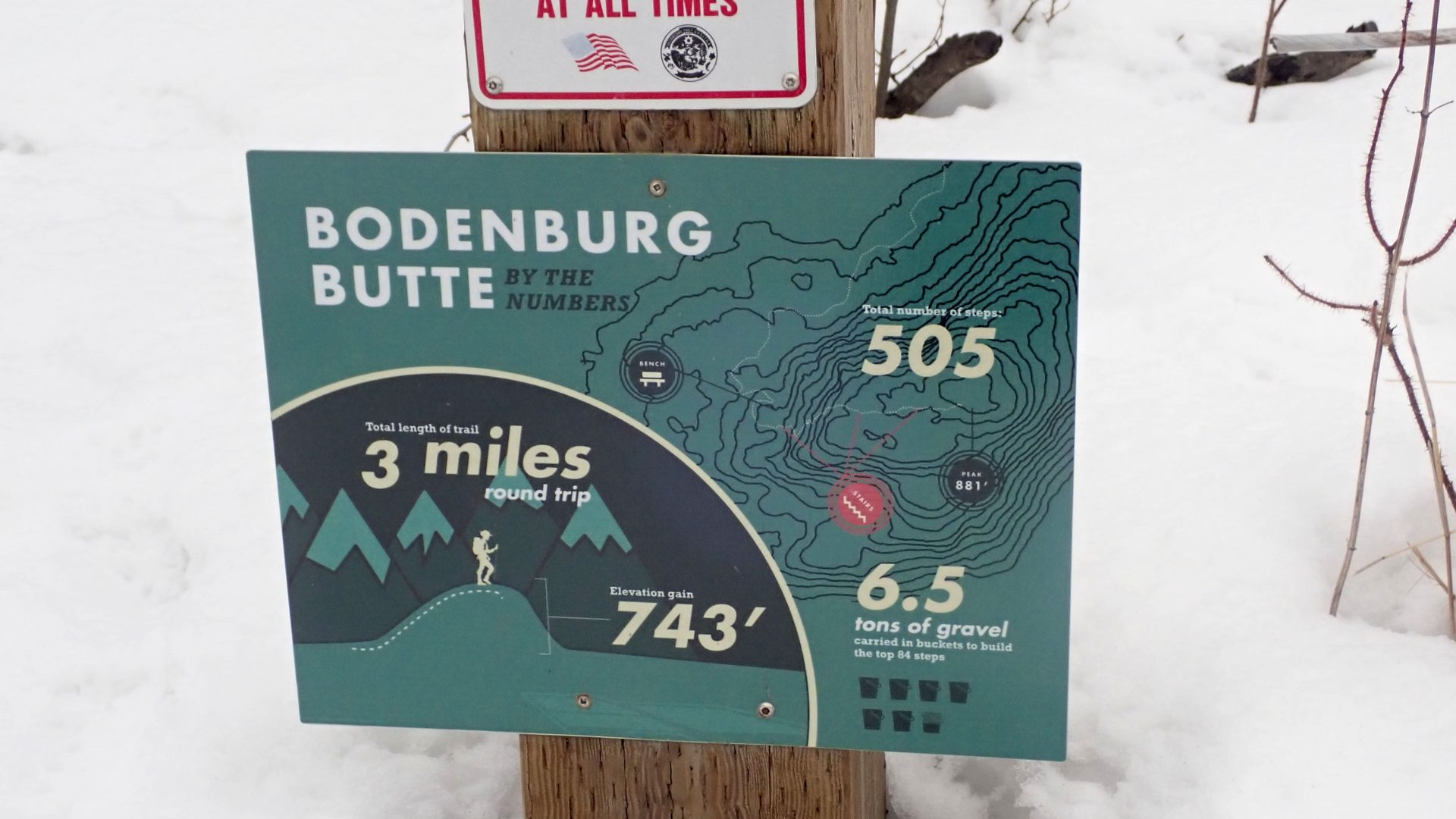 Map of Bodenburg Butte trail